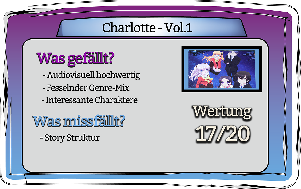 charlotte-vol-1-fazit-test-review