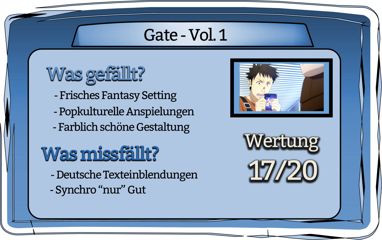Gate-Review-Test-Fazit